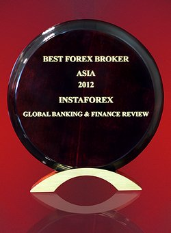 Best forex broker award