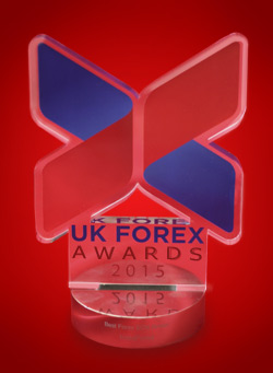 Forex brokers from uk